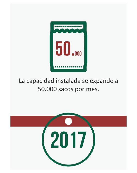 01 Trilladora Villegas Linea de Tiempo 2017