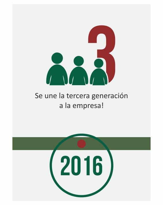 02 Trilladora Villegas Linea de Tiempo 2016