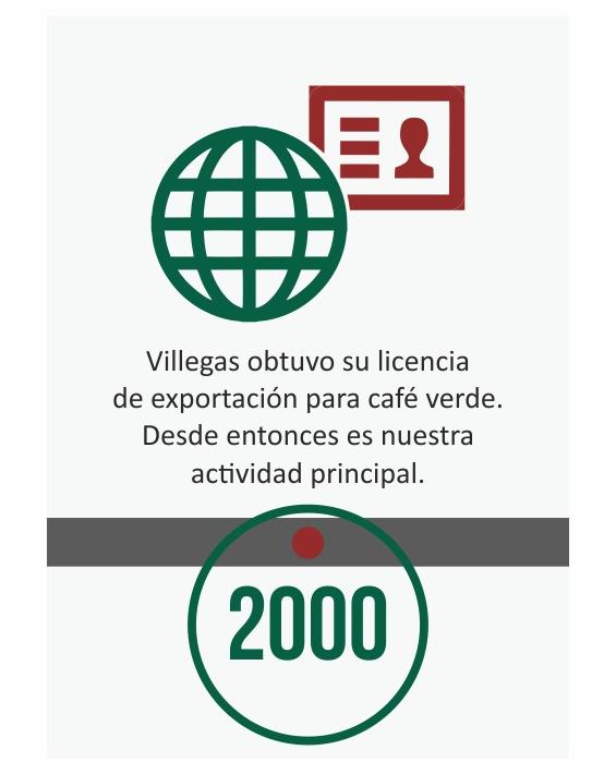 03 Trilladora Villegas Linea de Tiempo 2000