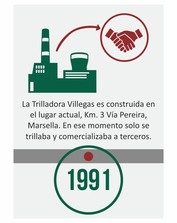 04 Trilladora Villegas Linea de Tiempo 1991